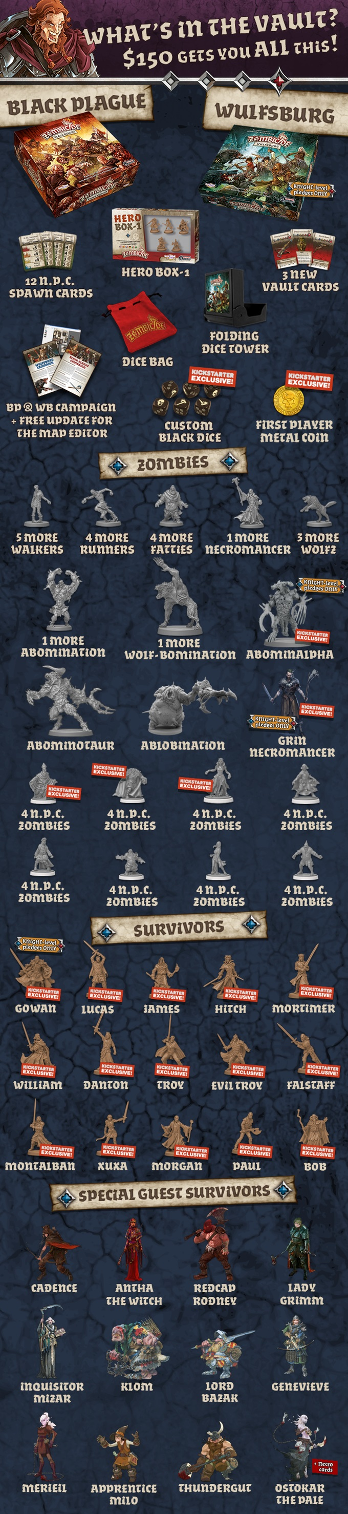 Knight Level Pledge Rewards - Zombicide Black Plague