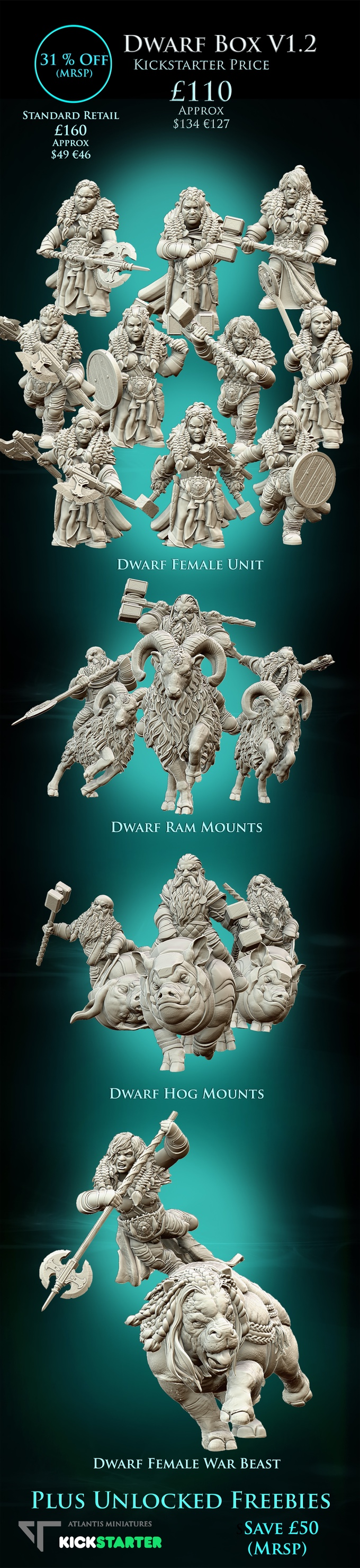 Dwarf Box 1.2 - Atlantis Miniatures