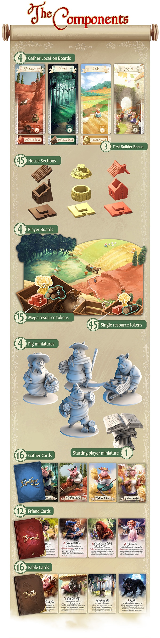 Grimm Forest Game Components