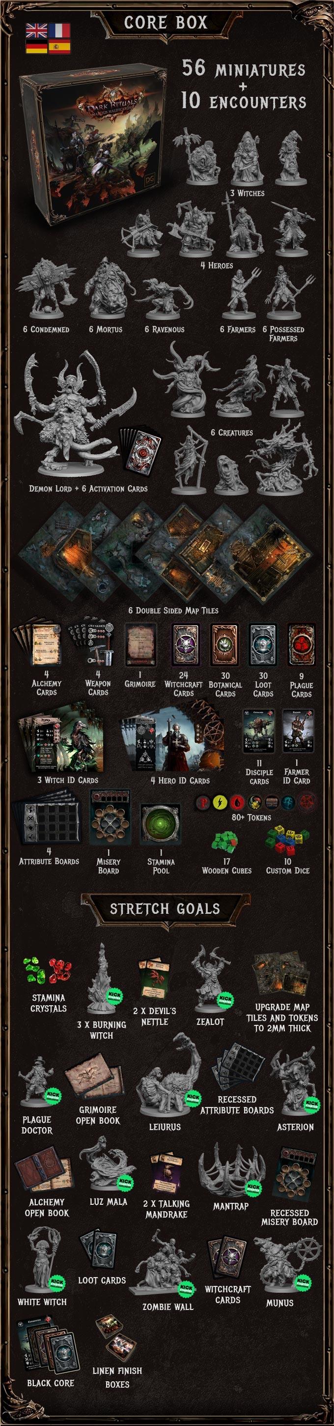 Dark Rituals core box