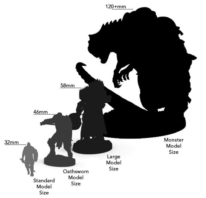 oathsworn scale